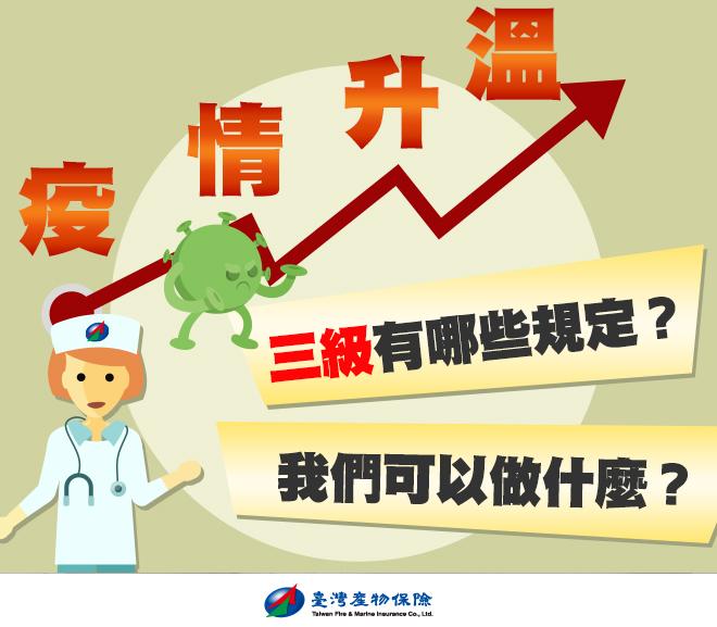 疫情升溫,確診持續增加!各級防疫相關規定,三級防疫我們可以怎麼做?
